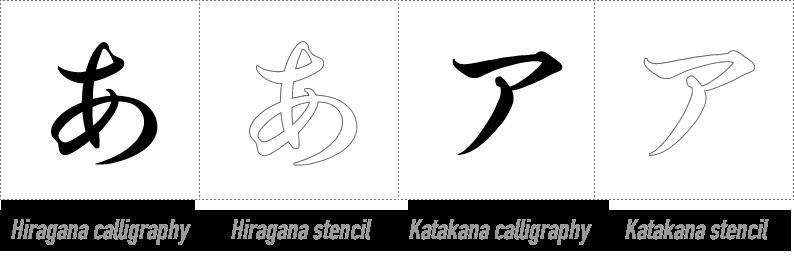 24 Hour Japanese Katakana Symbols Translation Design Kanji Sensei